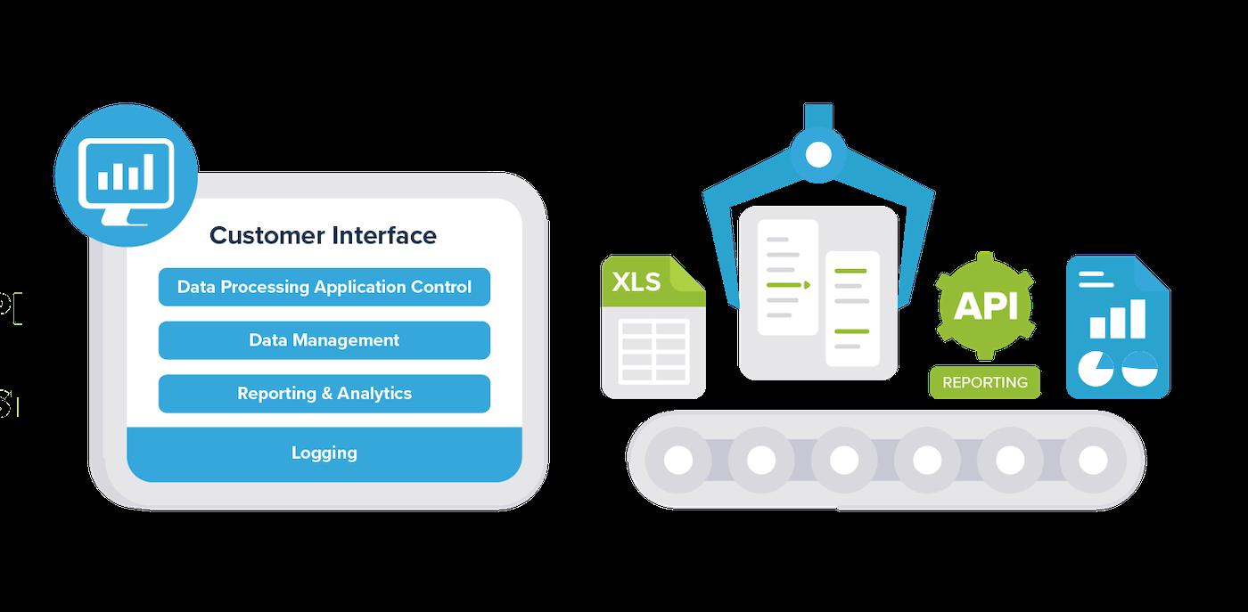 cusbi data engineering platform - the Customer Interface